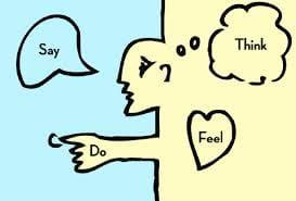 Nuestra relación con la Relación Terapéutica